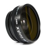 Lenses  Gloxy