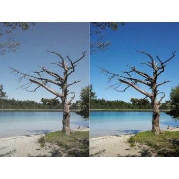 Gloxy UV Filter for Fujifilm FinePix S5600